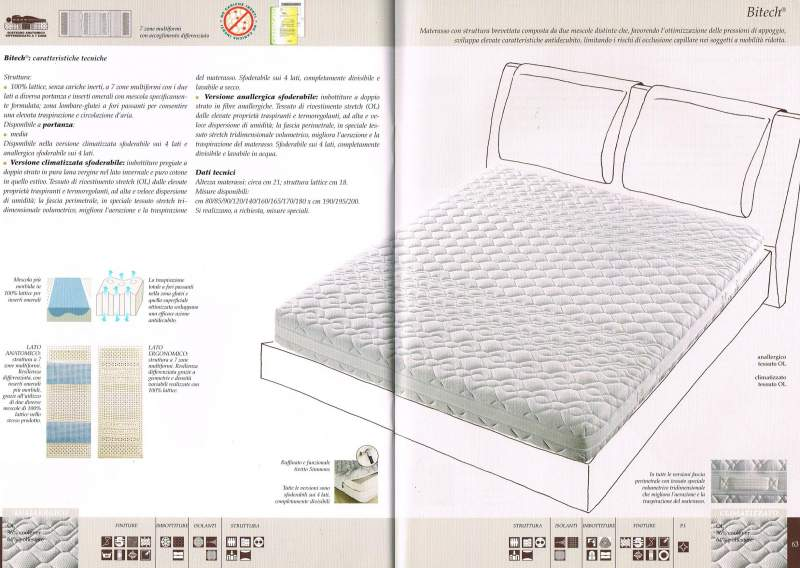 Materasso singolo Simmons Bitech lattice offerta € 470 | Pasquini ...